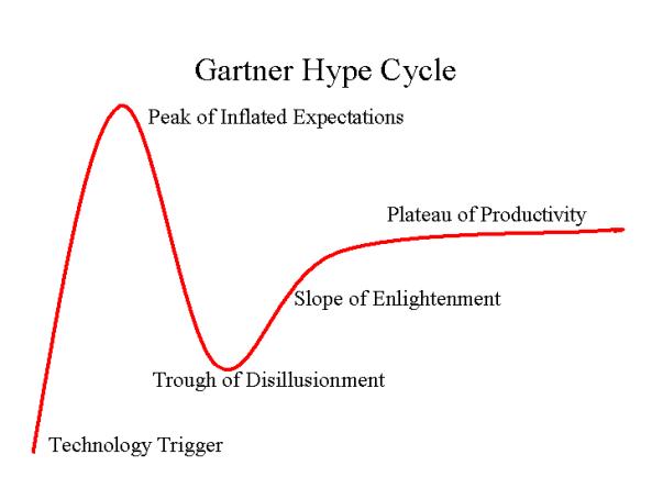 Come sopravvivere alle mode digitali: cavalcare l'hype senza farsi travolgere
