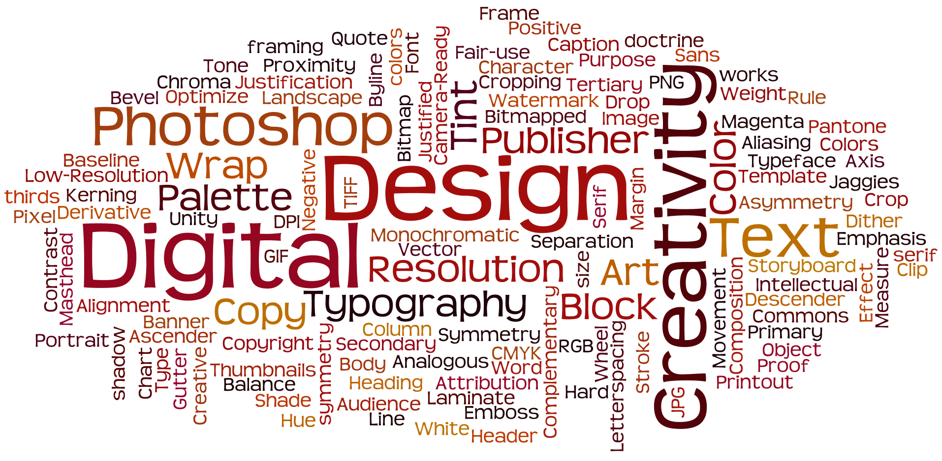 typography word cloud 28 images popular word clouds free printable myideasbedroom com