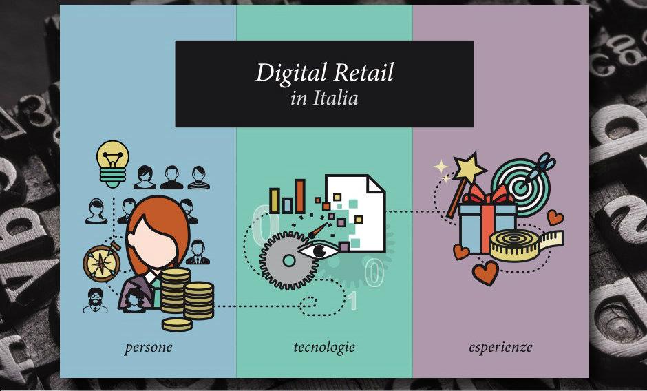 innovazione-digitale-nel-retail