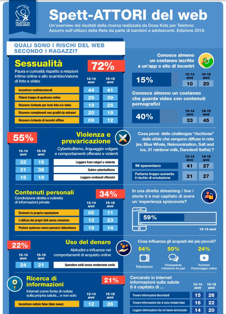 infografica-doxa