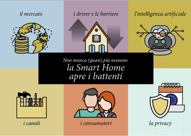 cover iot smart home 2018