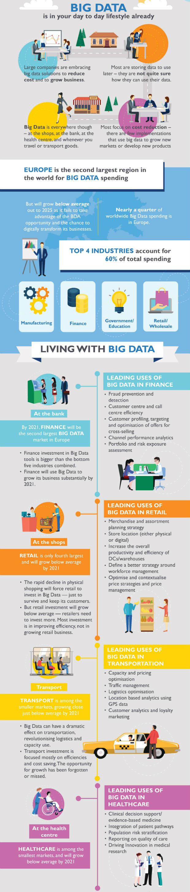 infografica-idc-big-data